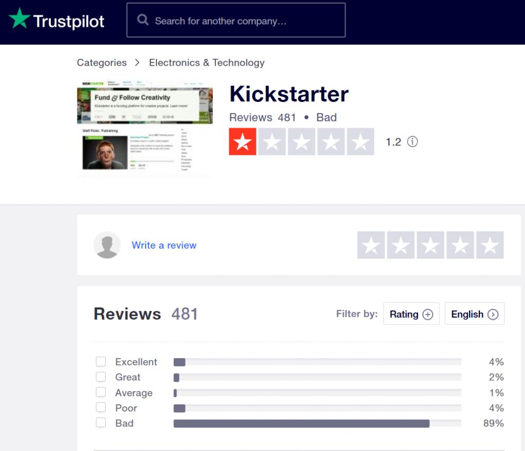 Is Kickstarter Legit?